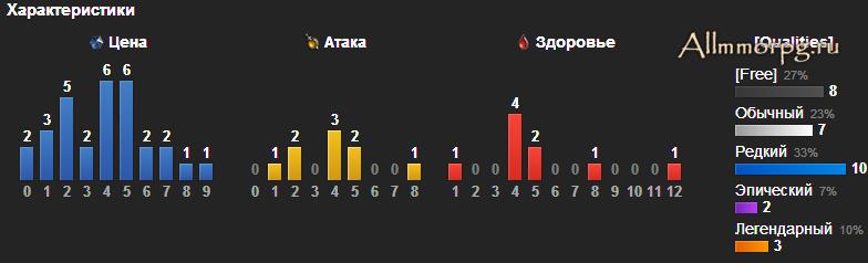 Kripparrian: «Ход №8» (Turn Eight)