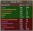 SimpleMeter