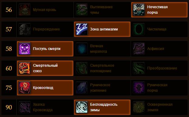Фрост ДК PvE билд
