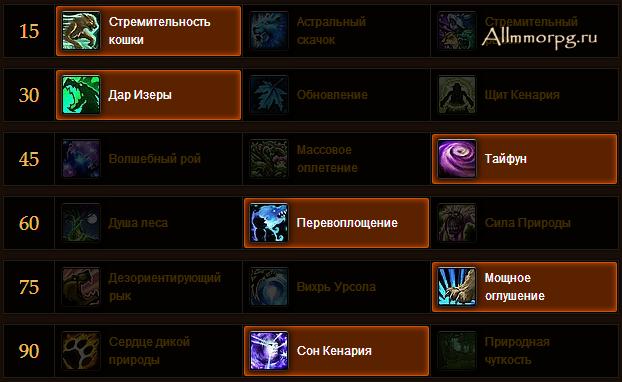 PVE билд Друида Танка