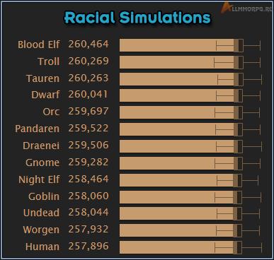Расовые бонусы