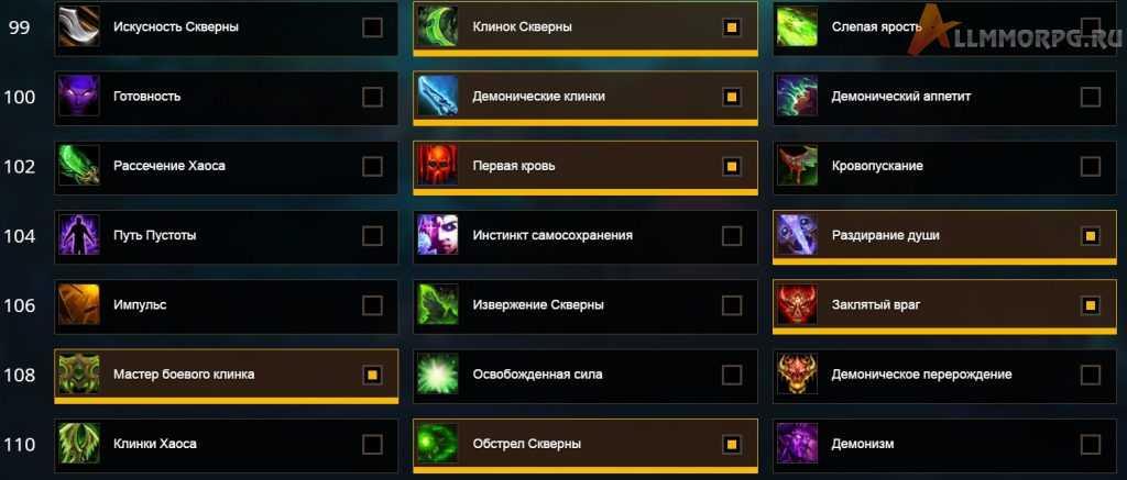 """Рейдовый билд Охотника на Демонов """"Месть"""""""