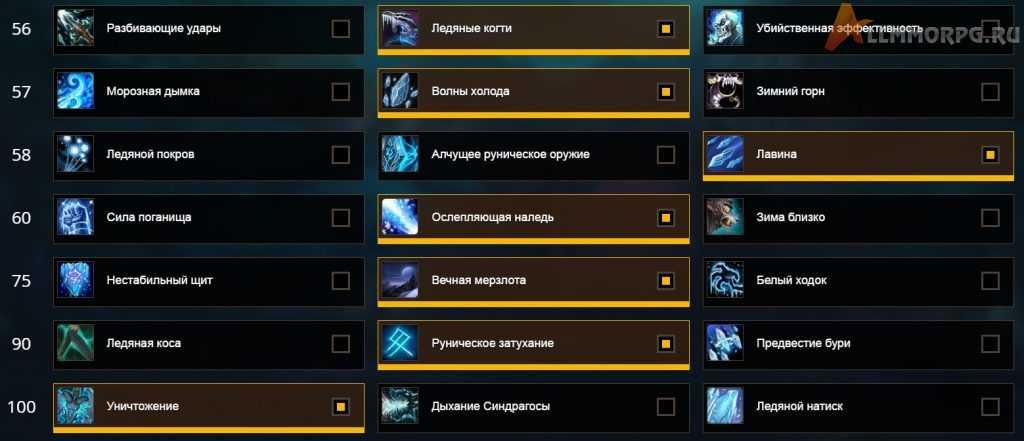 ПВЕ билд Фрост ДК